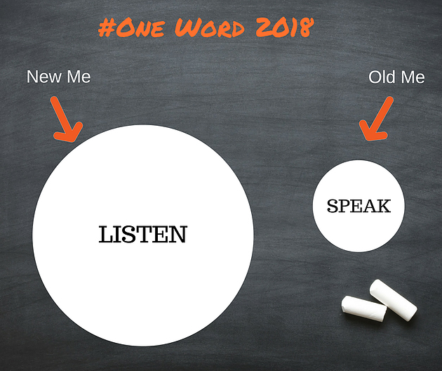 What's your #OneWord