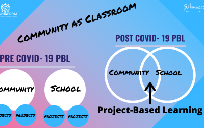 Using the Community as Your Classroom
