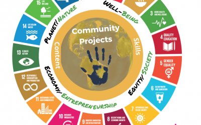 Think Global, Act Local: How to Embed SDGs and Community Projects into Your Curriculum