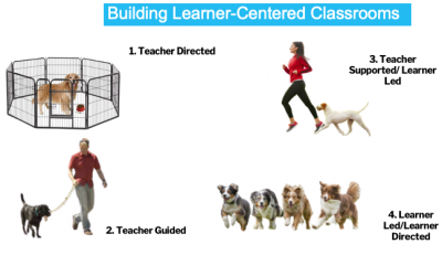 How to Create 'Learner-Centered' Classrooms: One 🦶🏼Step at a Time
